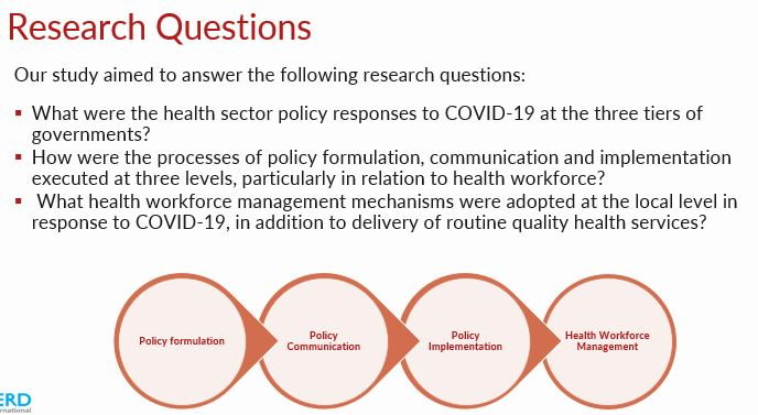 Screengrab of the research questions slide